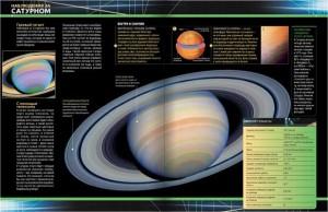 Собери телескоп и наблюдай за небесными телами